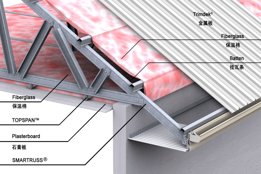 Roof system configuration smartec building for Truss roof system